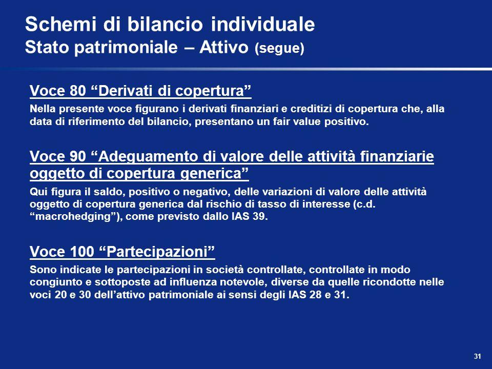 Schemi di bilancio individuale Stato patrimoniale – Attivo (segue)