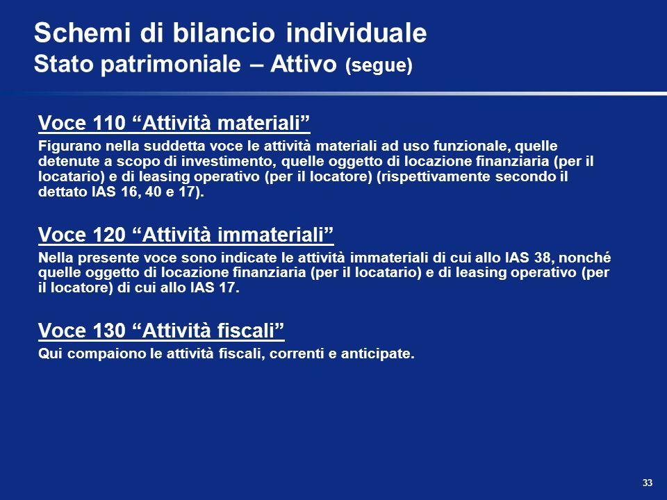 Agenda normativa di riferimento disposizioni generali for Locatore e locatario
