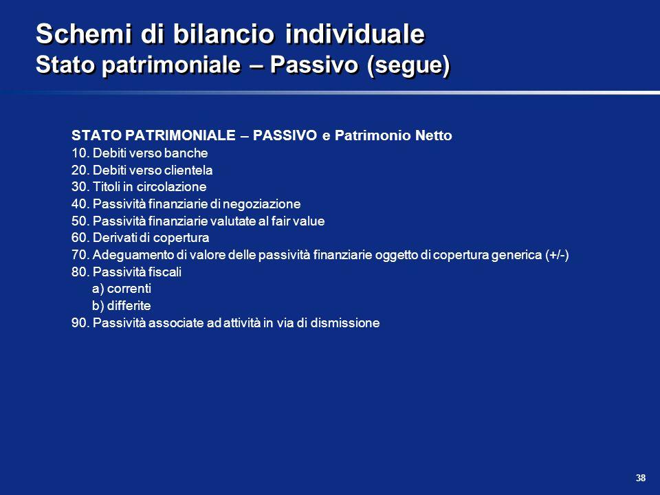 Schemi di bilancio individuale Stato patrimoniale – Passivo (segue)