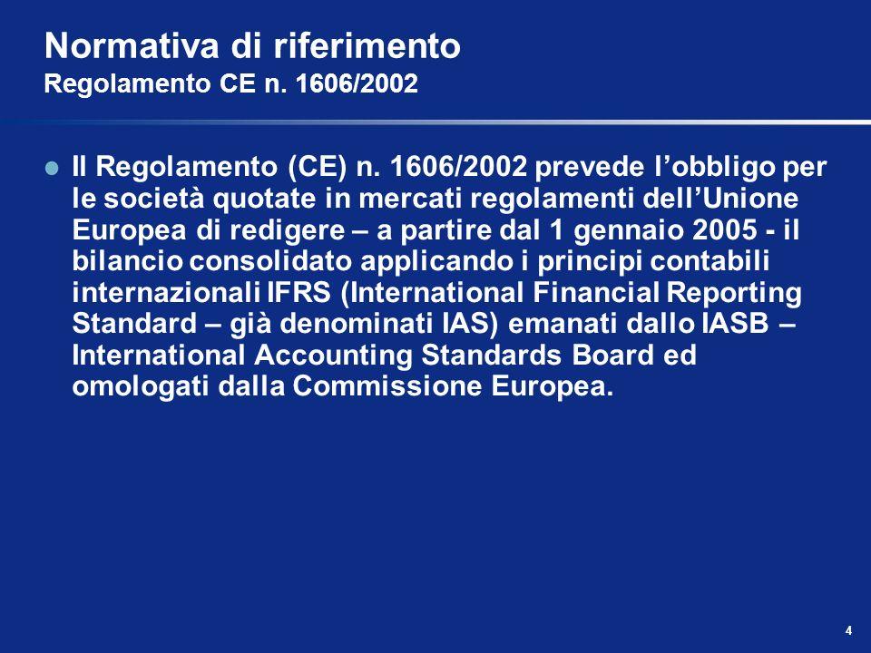 Normativa di riferimento Regolamento CE n. 1606/2002