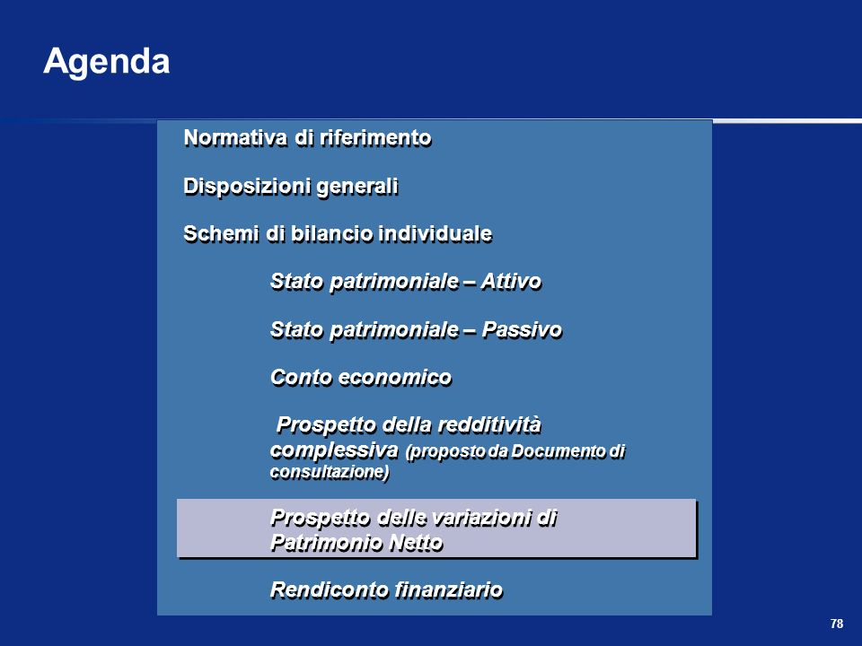 Agenda Normativa di riferimento Disposizioni generali