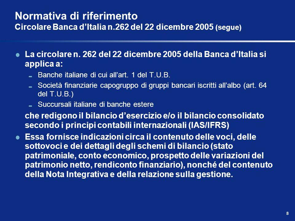 Normativa di riferimento Circolare Banca d'Italia n