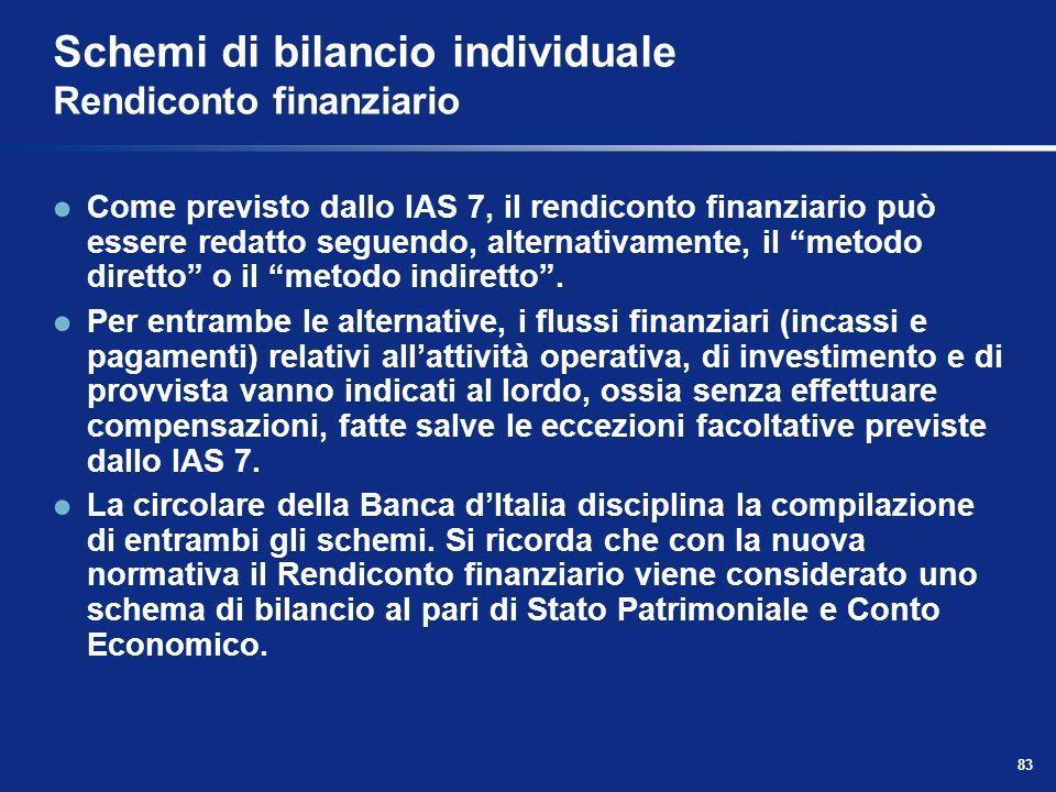 Schemi di bilancio individuale Rendiconto finanziario