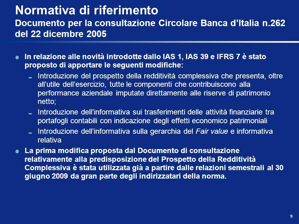 Normativa di riferimento Documento per la consultazione Circolare Banca d'Italia n.262 del 22 dicembre 2005