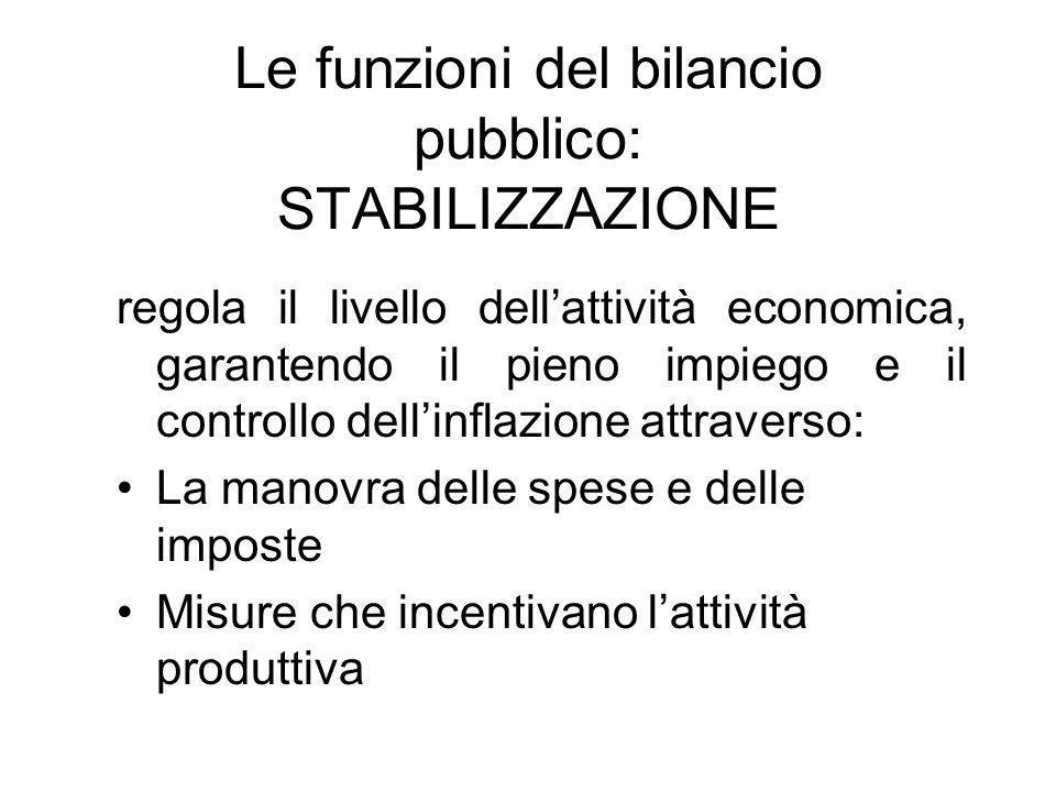 Le funzioni del bilancio pubblico: STABILIZZAZIONE
