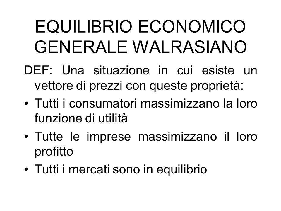 EQUILIBRIO ECONOMICO GENERALE WALRASIANO