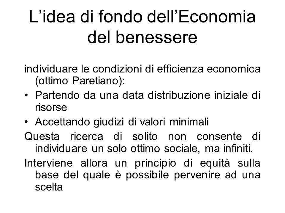 L'idea di fondo dell'Economia del benessere