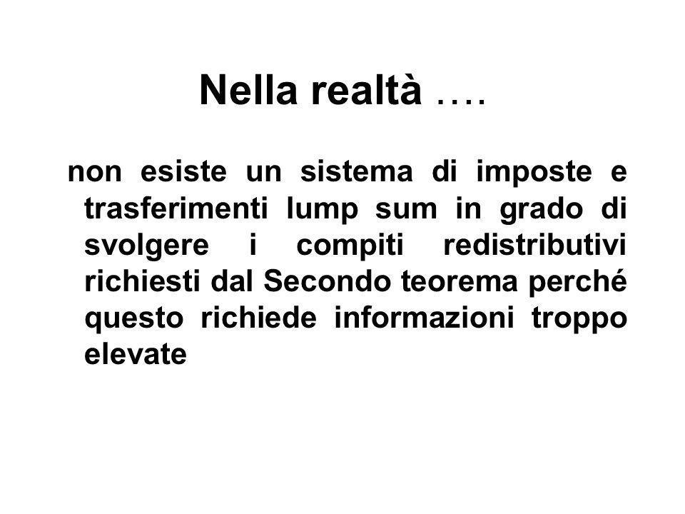 Nella realtà ….