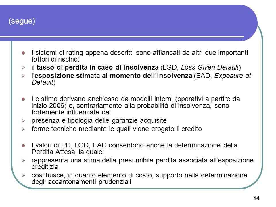 (segue) I sistemi di rating appena descritti sono affiancati da altri due importanti fattori di rischio: