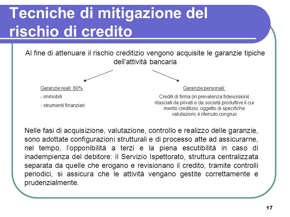 Tecniche di mitigazione del rischio di credito