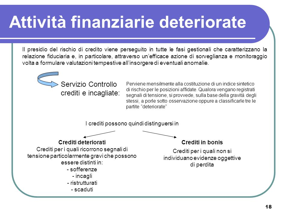 Attività finanziarie deteriorate