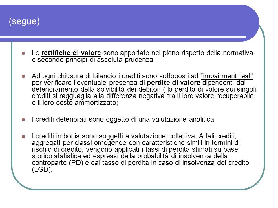 (segue) Le rettifiche di valore sono apportate nel pieno rispetto della normativa e secondo principi di assoluta prudenza.