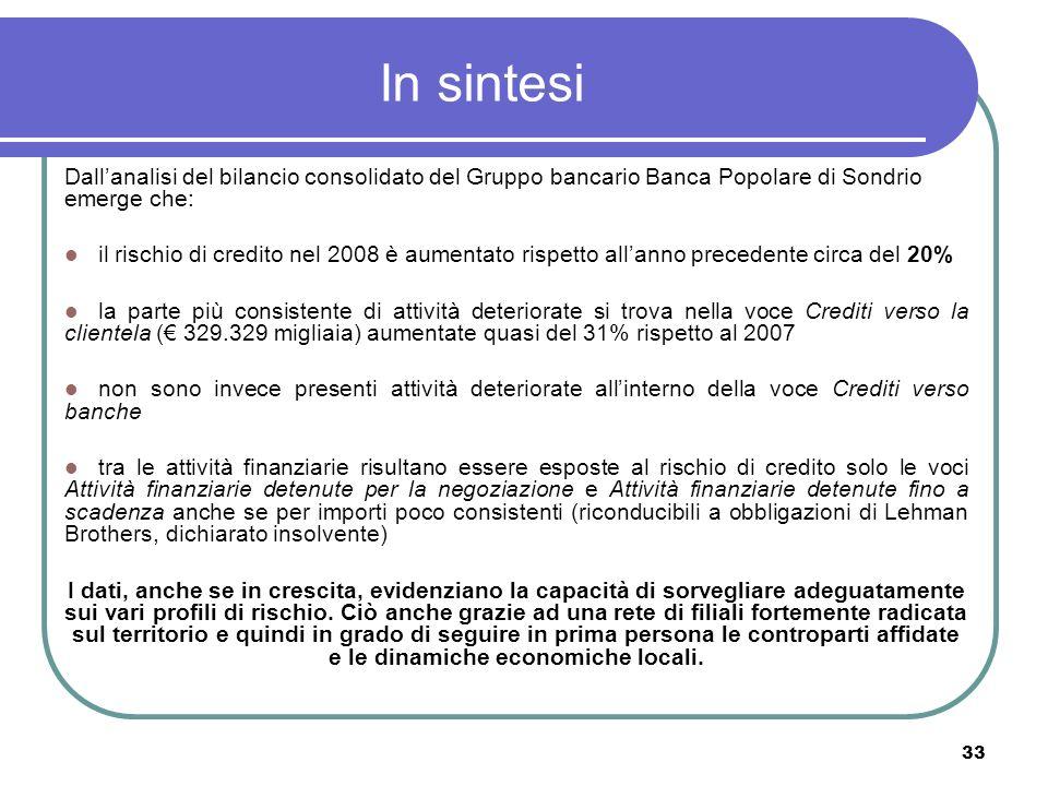 In sintesi Dall'analisi del bilancio consolidato del Gruppo bancario Banca Popolare di Sondrio emerge che: