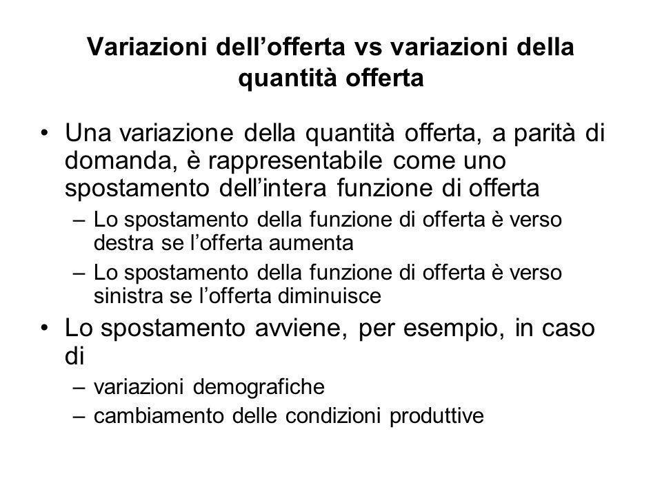 Variazioni dell'offerta vs variazioni della quantità offerta