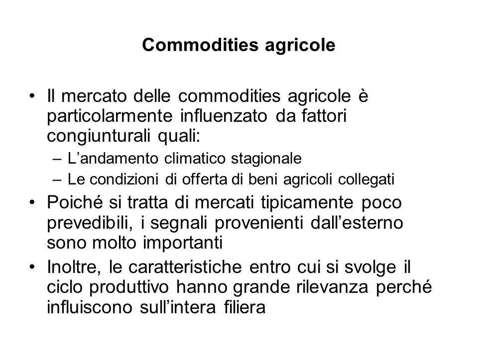 Commodities agricole Il mercato delle commodities agricole è particolarmente influenzato da fattori congiunturali quali: