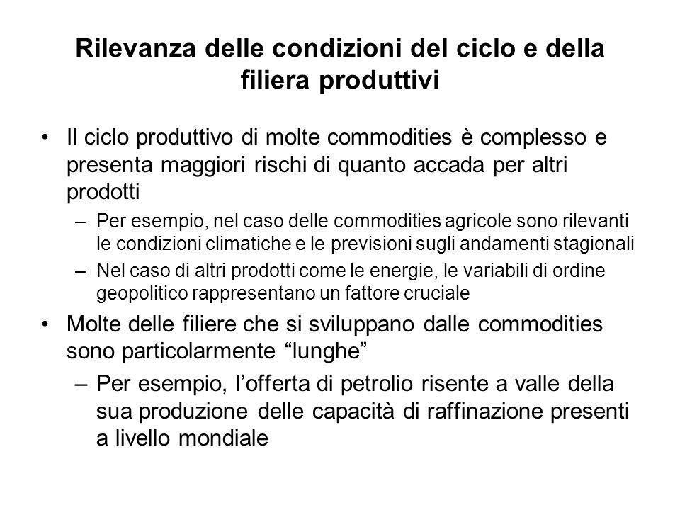 Rilevanza delle condizioni del ciclo e della filiera produttivi