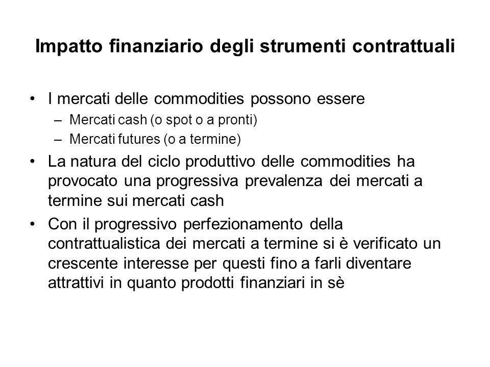 Impatto finanziario degli strumenti contrattuali