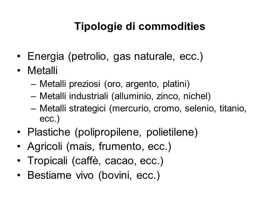 Tipologie di commodities