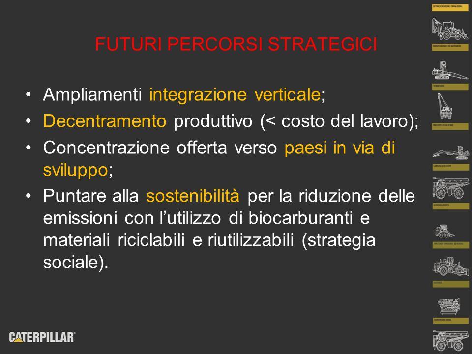FUTURI PERCORSI STRATEGICI