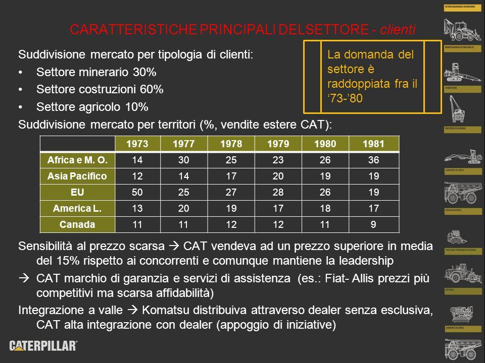 CARATTERISTICHE PRINCIPALI DELSETTORE - clienti