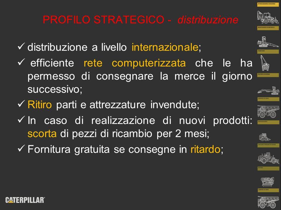 PROFILO STRATEGICO - distribuzione
