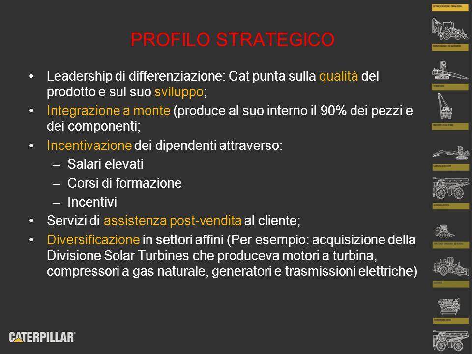 PROFILO STRATEGICO Leadership di differenziazione: Cat punta sulla qualità del prodotto e sul suo sviluppo;