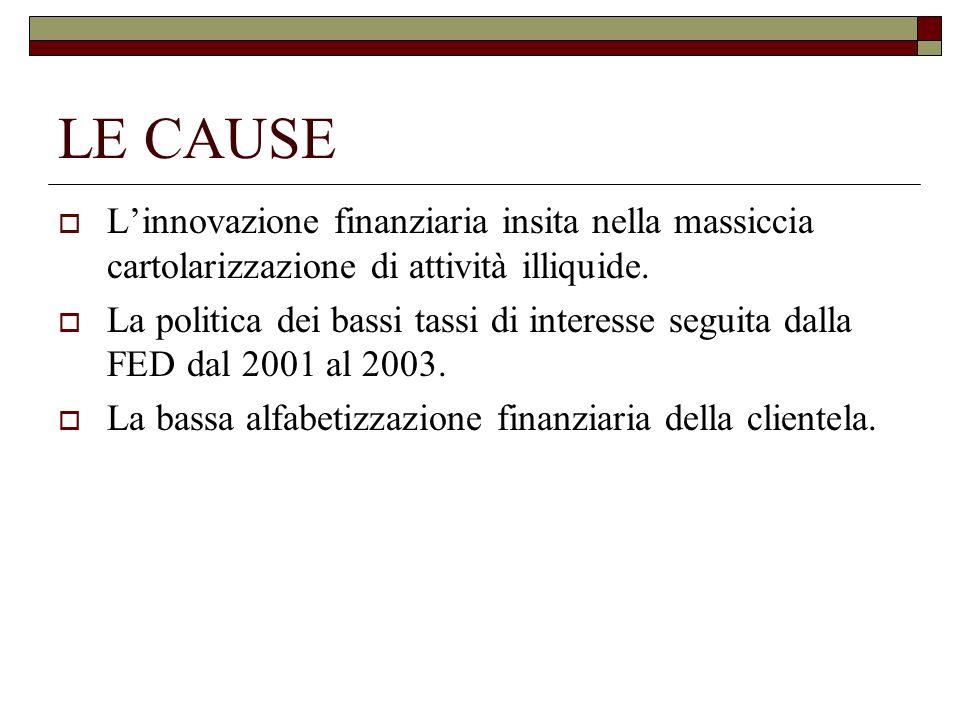 LE CAUSE L'innovazione finanziaria insita nella massiccia cartolarizzazione di attività illiquide.
