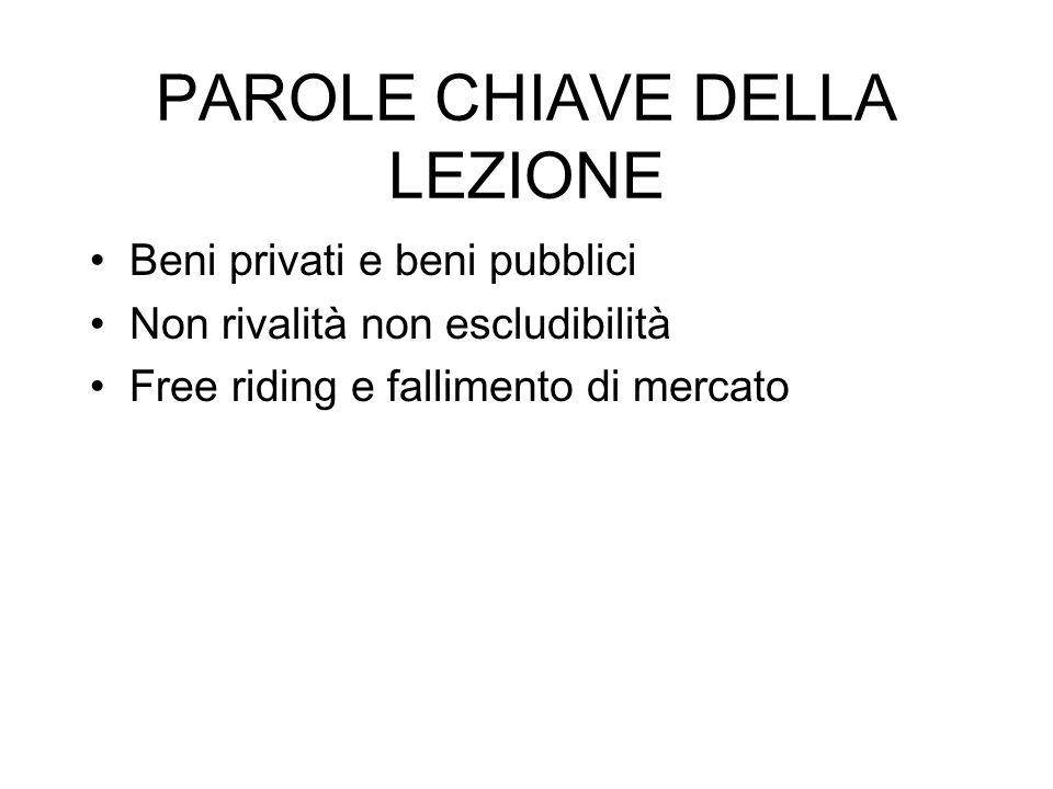 PAROLE CHIAVE DELLA LEZIONE