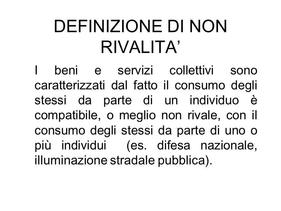 DEFINIZIONE DI NON RIVALITA'