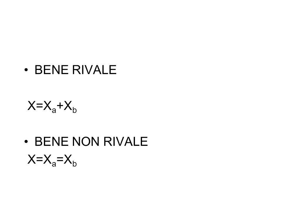 BENE RIVALE X=Xa+Xb BENE NON RIVALE X=Xa=Xb