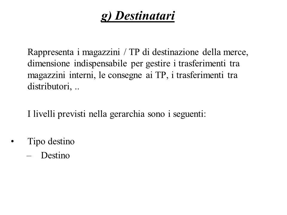 g) Destinatari