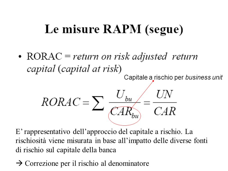  Correzione per il rischio al denominatore