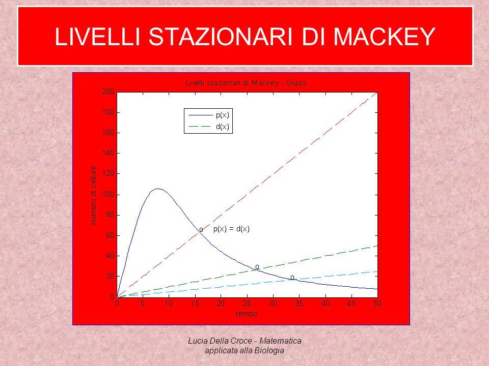 LIVELLI STAZIONARI DI MACKEY