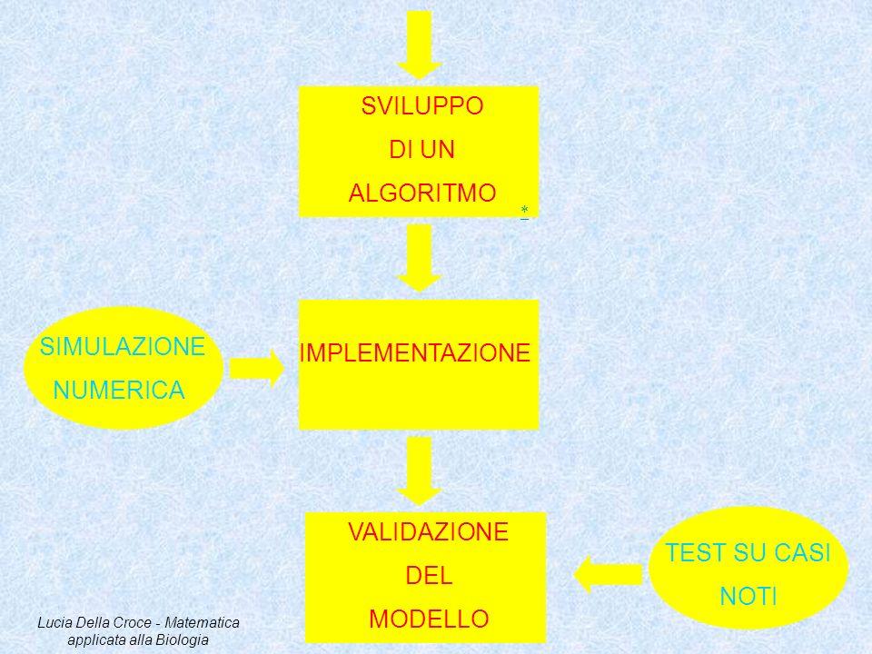 Lucia Della Croce - Matematica applicata alla Biologia
