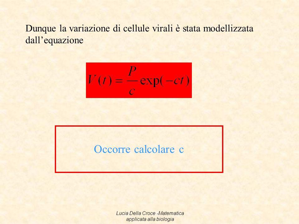 Lucia Della Croce -Matematica applicata alla biologia