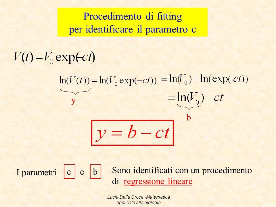 Procedimento di fitting per identificare il parametro c