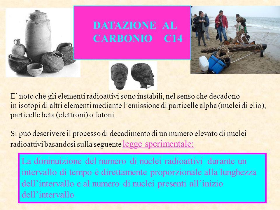 DATAZIONE AL CARBONIO C14