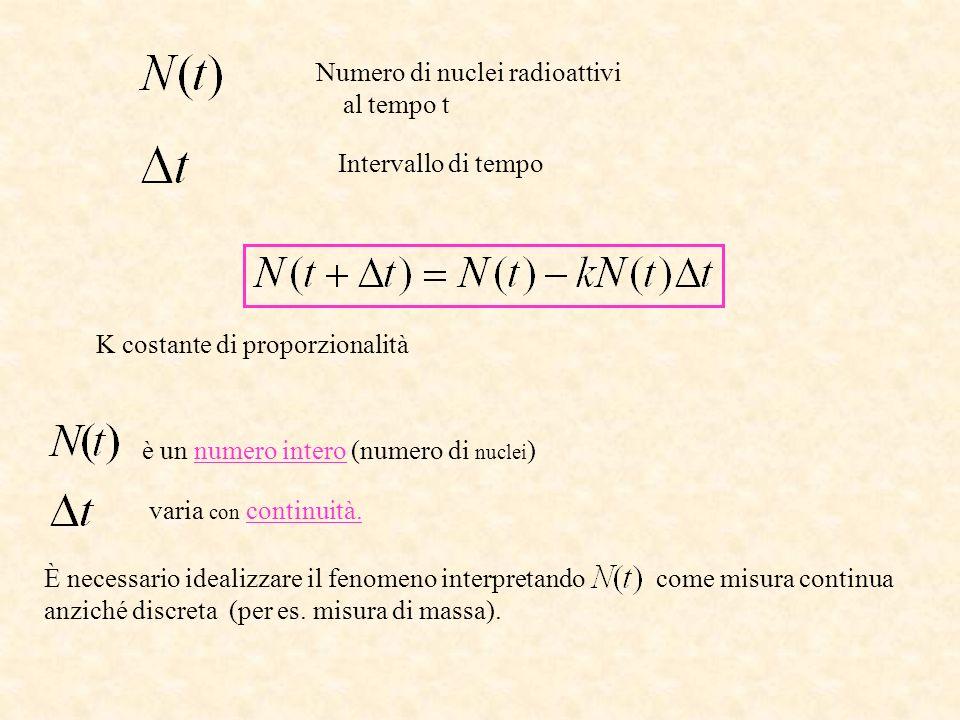 Numero di nuclei radioattivi