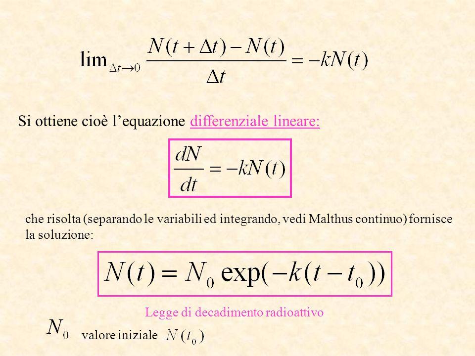 Si ottiene cioè l'equazione differenziale lineare:
