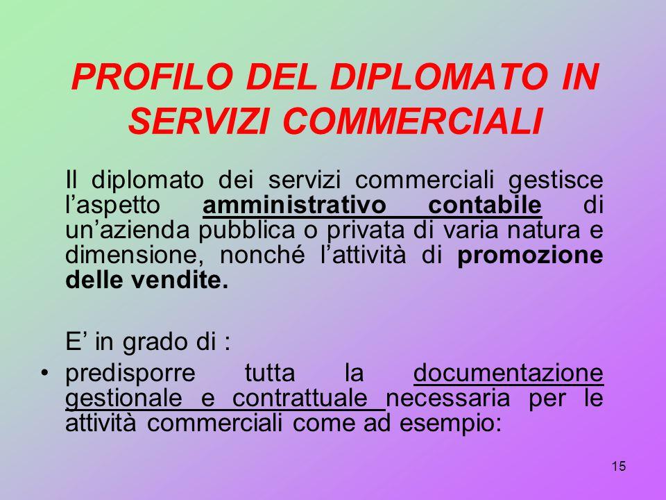 PROFILO DEL DIPLOMATO IN SERVIZI COMMERCIALI