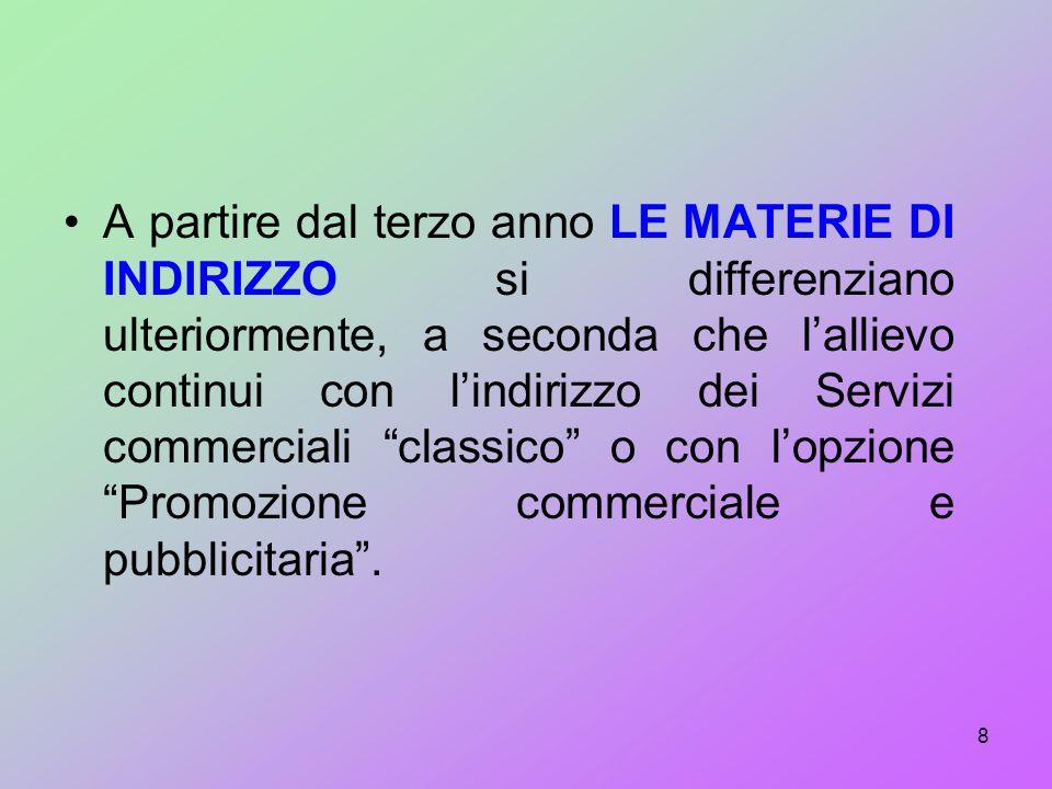 A partire dal terzo anno LE MATERIE DI INDIRIZZO si differenziano ulteriormente, a seconda che l'allievo continui con l'indirizzo dei Servizi commerciali classico o con l'opzione Promozione commerciale e pubblicitaria .