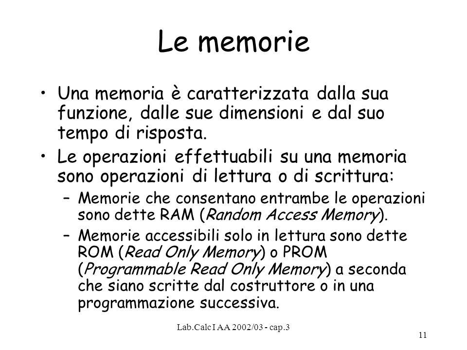 Le memorie Una memoria è caratterizzata dalla sua funzione, dalle sue dimensioni e dal suo tempo di risposta.