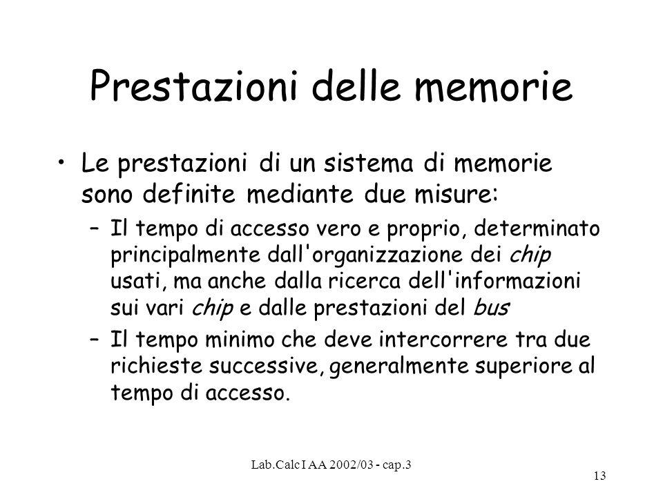 Prestazioni delle memorie