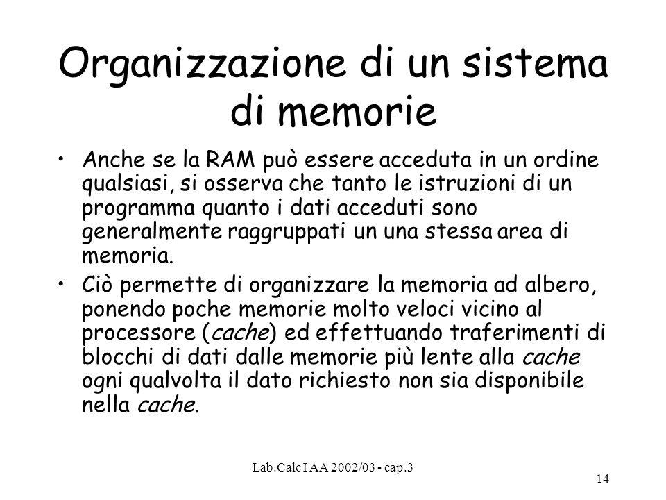 Organizzazione di un sistema di memorie
