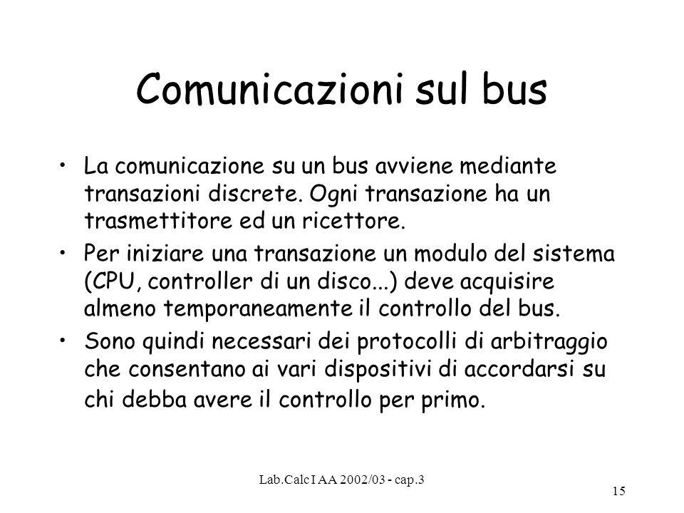 Comunicazioni sul bus La comunicazione su un bus avviene mediante transazioni discrete. Ogni transazione ha un trasmettitore ed un ricettore.