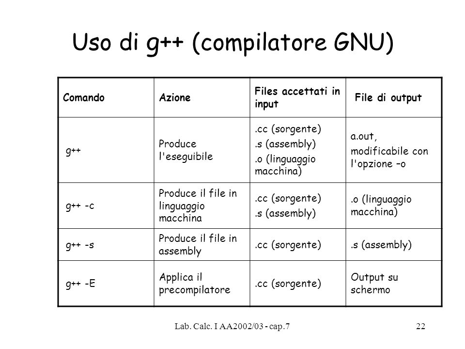 Uso di g++ (compilatore GNU)