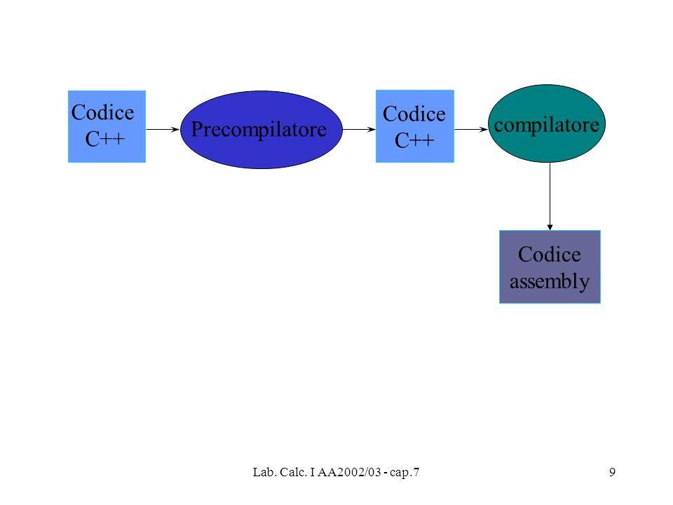Codice Codice compilatore C++ C++ Precompilatore Codice assembly