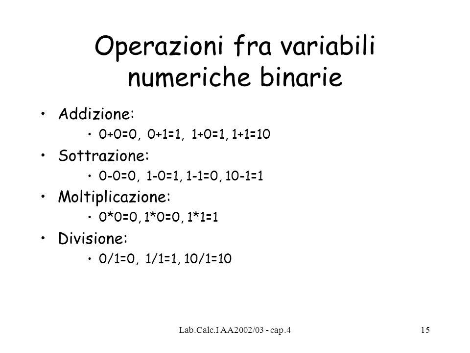 Operazioni fra variabili numeriche binarie