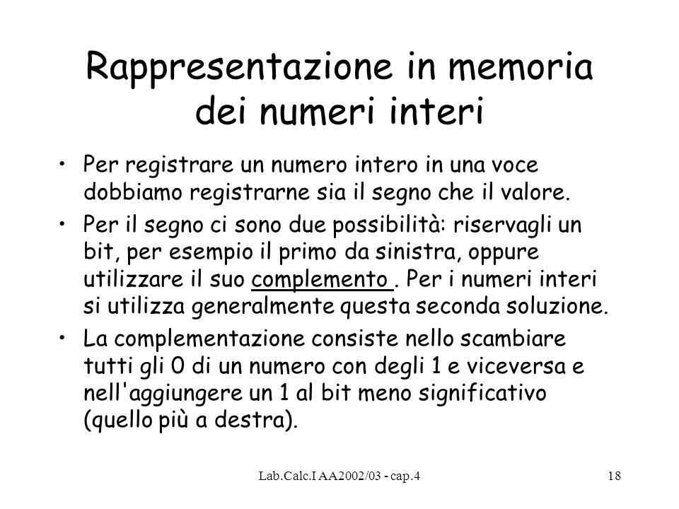 Rappresentazione in memoria dei numeri interi