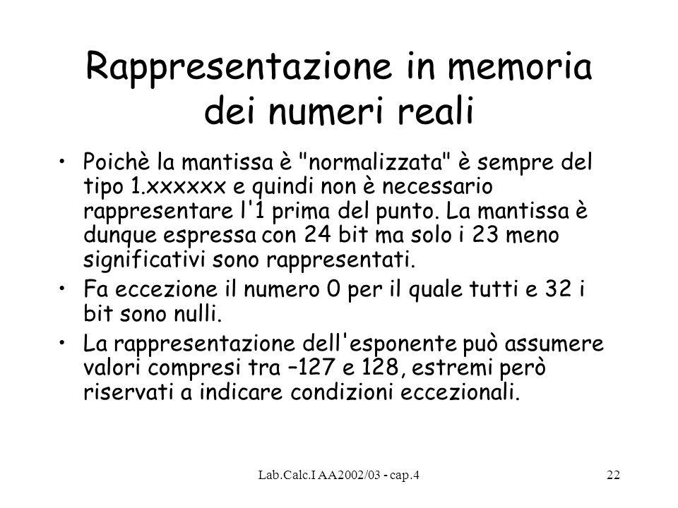Rappresentazione in memoria dei numeri reali